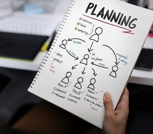 passos per crear una empresa